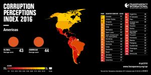 corruption perception index 2016, americas, zuid, amerika, suriname, transparency international