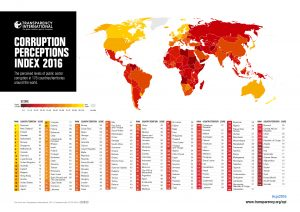 corruption perception index 2016, suriname, transparency international-